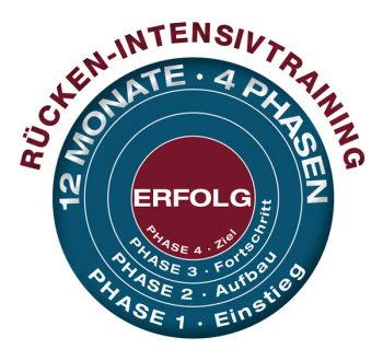 ruecken-intensivtraining
